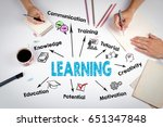 learning concept. the meeting... | Shutterstock . vector #651347848