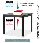 action and reaction physics law ... | Shutterstock .eps vector #652773064