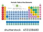 periodic table of the elements... | Shutterstock .eps vector #653108680