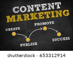 content marketing   chalkboard