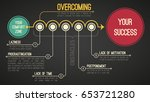 overcoming the obstacles  a... | Shutterstock .eps vector #653721280