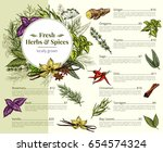 herbs shop price menu for... | Shutterstock .eps vector #654574324