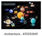 vector illustration of solar... | Shutterstock .eps vector #655353469