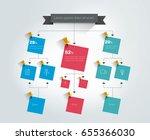 flowchart  scheme. | Shutterstock .eps vector #655366030