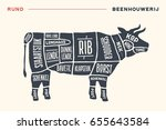 meat cuts. poster butcher... | Shutterstock .eps vector #655643584
