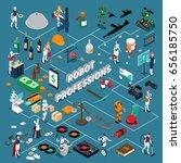 robot professions infographics... | Shutterstock .eps vector #656185750