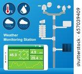 Weather Monitoring Display Rain ...