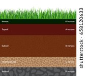 seamless named soil layers with ... | Shutterstock .eps vector #658120633