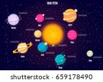 the solar system  the planet on ... | Shutterstock .eps vector #659178490