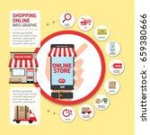 online shopping concept. mobile ...   Shutterstock .eps vector #659380666