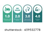 industry 4.0 and 4th industrial ... | Shutterstock .eps vector #659532778