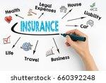 insurance concept. human hand... | Shutterstock . vector #660392248
