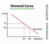 demand curve   price and... | Shutterstock .eps vector #661039120