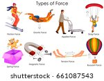 Education Chart Of Physics For...