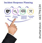 incident response life cycle   Shutterstock . vector #661796134