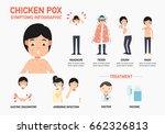 chicken pox symptoms...   Shutterstock .eps vector #662326813
