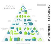 food pyramid. flat style.... | Shutterstock .eps vector #663925360