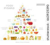 food pyramid. health food... | Shutterstock .eps vector #663925390