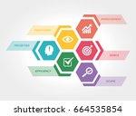 performance concept | Shutterstock .eps vector #664535854