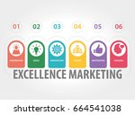 excellence marketing concept