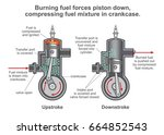 internal combustion engine is a ... | Shutterstock .eps vector #664852543