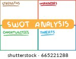swot analysis table template... | Shutterstock .eps vector #665221288