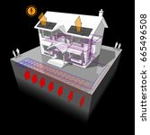 3d illustration of diagram of a ... | Shutterstock .eps vector #665496508