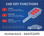 Car Key Functions Blue Print...