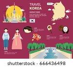 korean map and landmarks for...   Shutterstock .eps vector #666436498