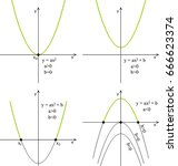 quadratic function  line graph... | Shutterstock .eps vector #666623374