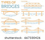 types of bridges. linear style... | Shutterstock .eps vector #667330426