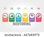 mentoring concept | Shutterstock .eps vector #667683973
