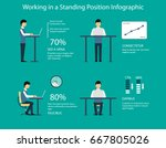 working in standing position... | Shutterstock .eps vector #667805026
