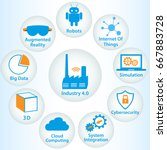 infographic icons of industry 4.... | Shutterstock .eps vector #667883728