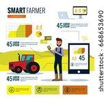 smart farmer infographics. farm ... | Shutterstock .eps vector #668653690