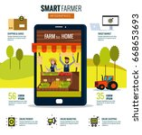 smart farmer infographics.... | Shutterstock .eps vector #668653693
