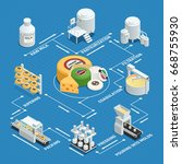 dairy factory cheese production ... | Shutterstock .eps vector #668755930