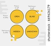 johari window   technique used... | Shutterstock .eps vector #669626179