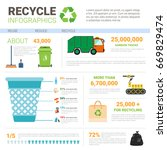 recycle infographic banner...   Shutterstock .eps vector #669829474