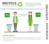 recycle infographic banner... | Shutterstock .eps vector #669829480