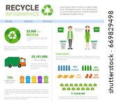 recycle infographic banner...   Shutterstock .eps vector #669829498