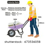 velocity ratio physics lesson... | Shutterstock .eps vector #673536058