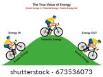 The True Value Of Energy...
