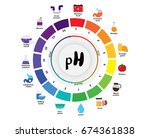 the ph scale universal... | Shutterstock .eps vector #674361838