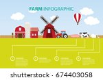 agriculture and farming  farm... | Shutterstock .eps vector #674403058
