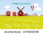 Agriculture And Farming  Farm...