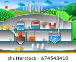 waste to energy plant diagram... | Shutterstock .eps vector #674543410