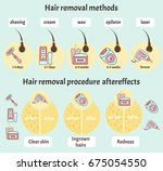 big flat colorful vector hair... | Shutterstock .eps vector #675054550