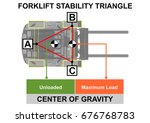 forklift stability triangle.... | Shutterstock .eps vector #676768783