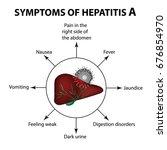 symptoms of hepatitis a. liver. ... | Shutterstock .eps vector #676854970